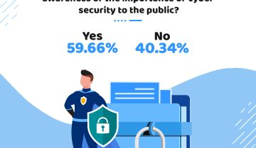 Government's Role in Cyber Security Awareness
